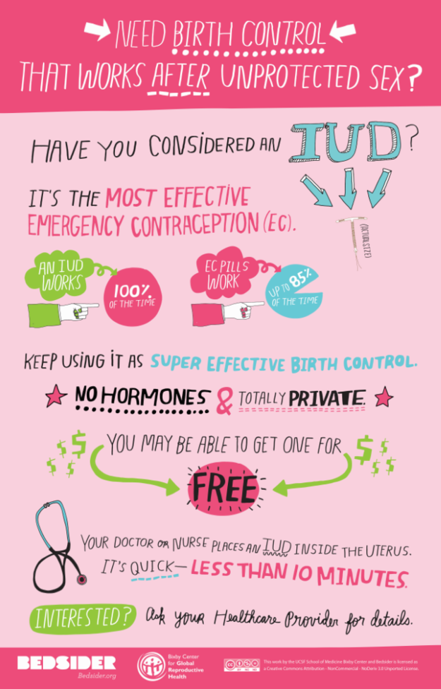 For another reason to consider a copper IUD.