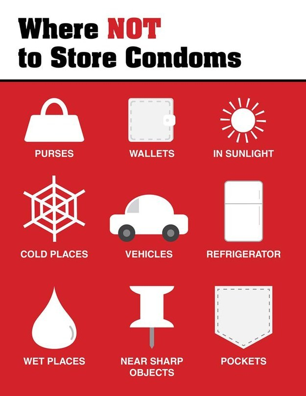 For where NOT to store your condoms.